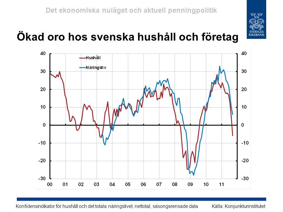Ökad oro hos svenska hushåll och företag