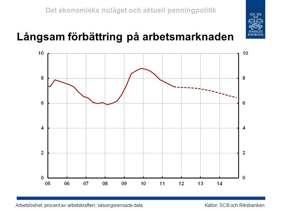 Långsam förbättring på arbetsmarknaden