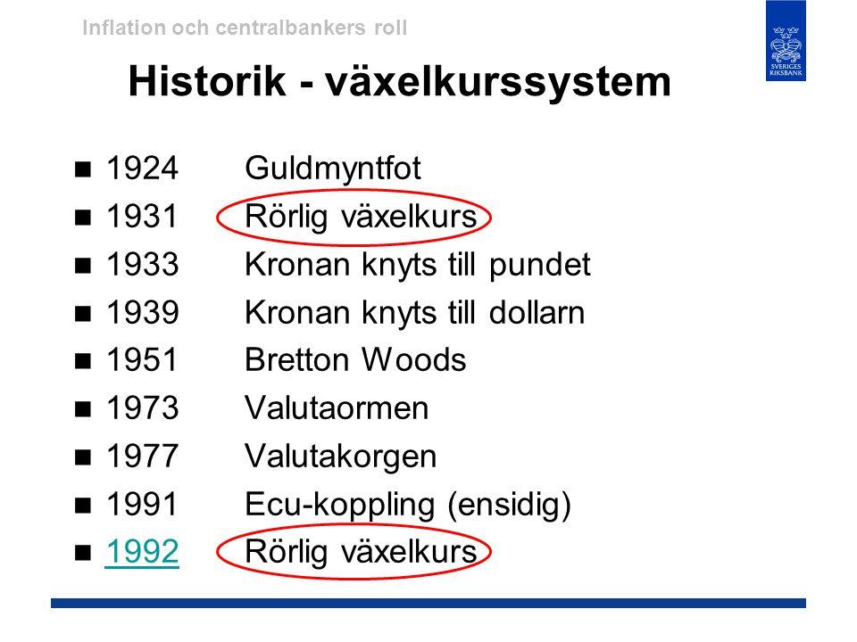 Historik - växelkurssystem