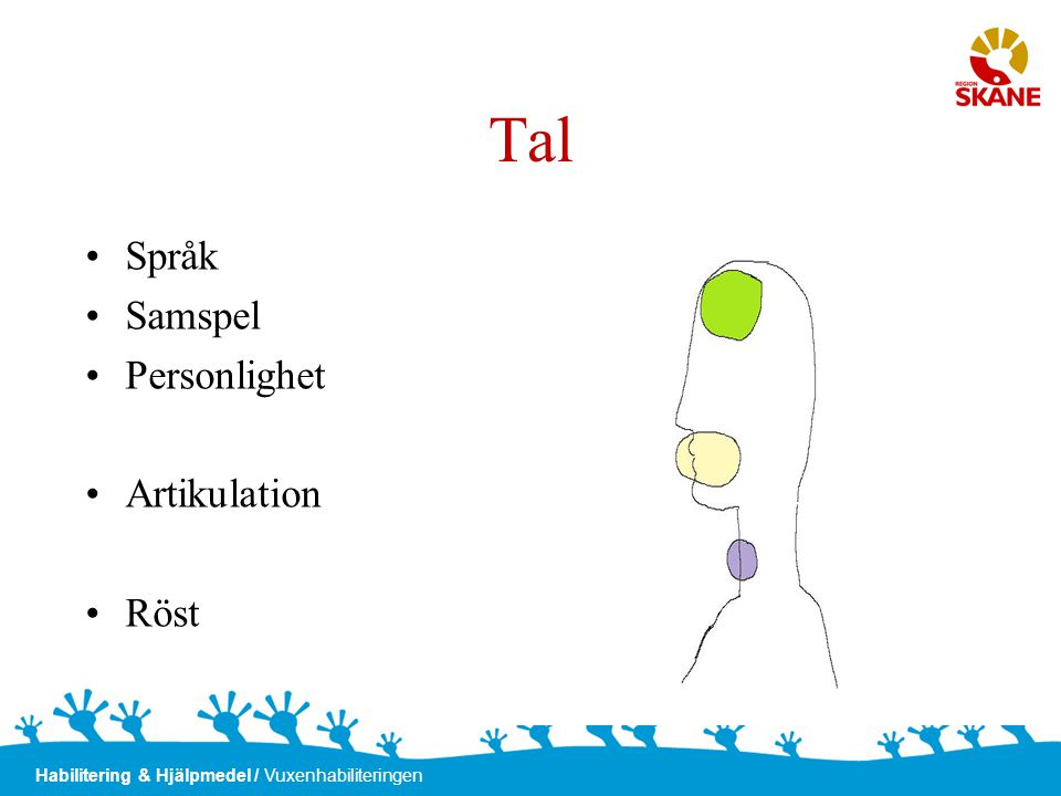 Tal Språk Samspel Personlighet Artikulation Röst