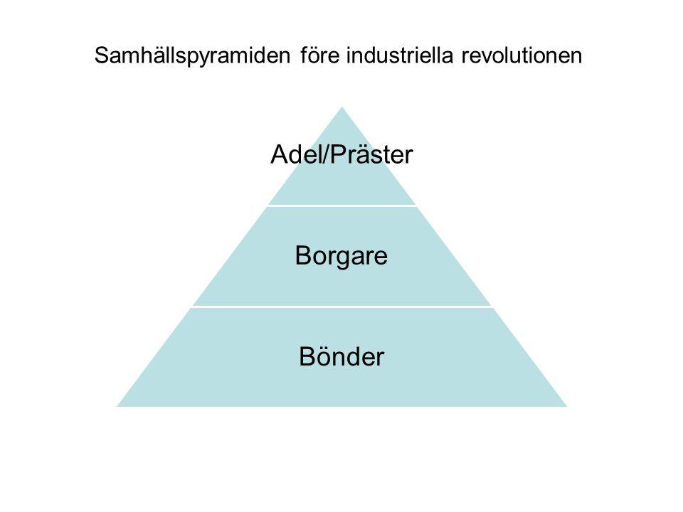 Adel/Präster Borgare Bönder