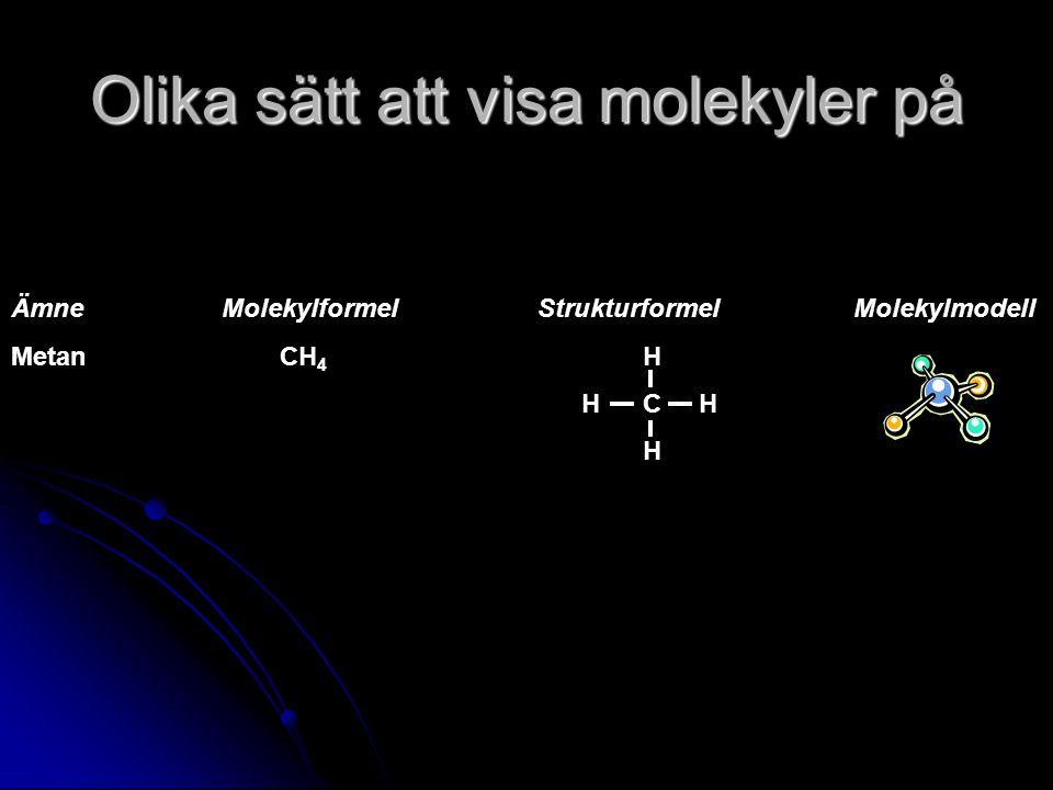 Olika sätt att visa molekyler på