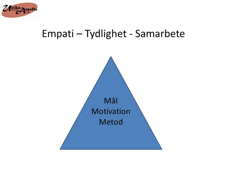 Empati – Tydlighet - Samarbete