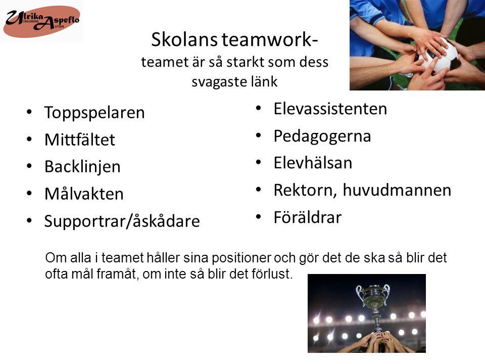 Skolans teamwork- teamet är så starkt som dess svagaste länk