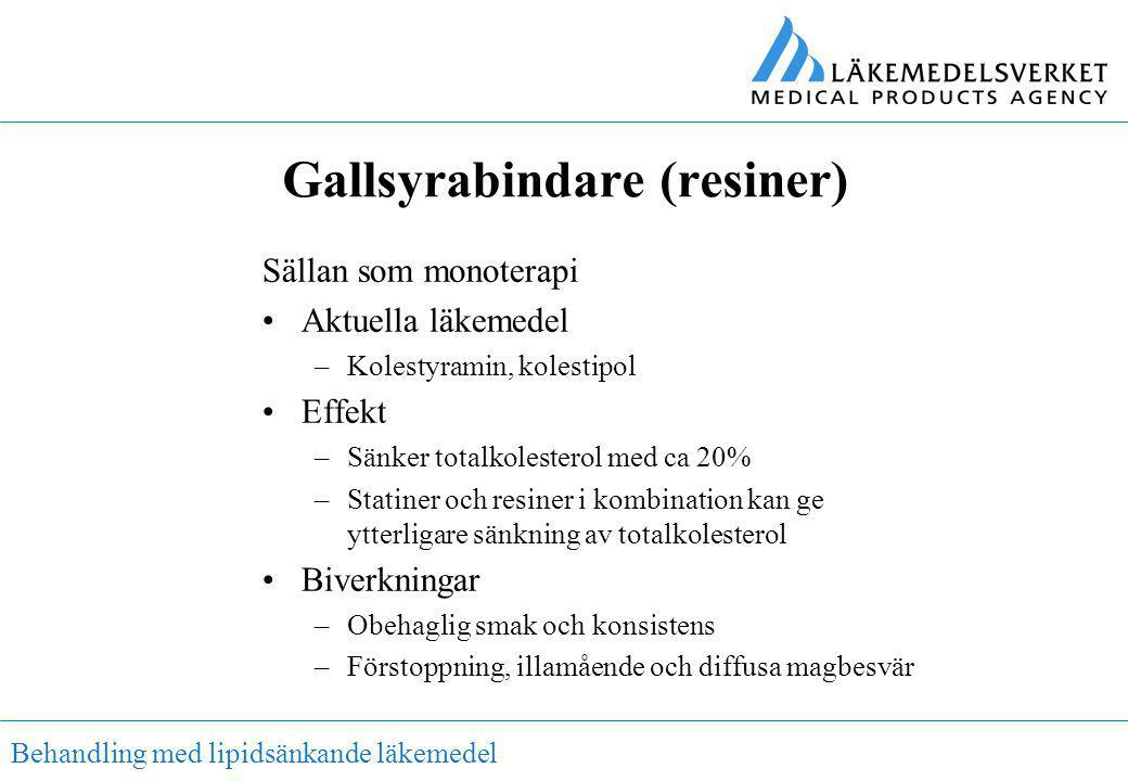 Gallsyrabindare (resiner)