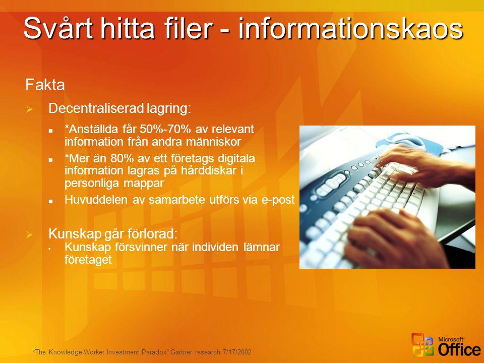 Svårt hitta filer - informationskaos