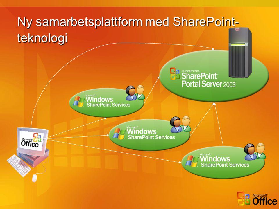 Ny samarbetsplattform med SharePoint-teknologi