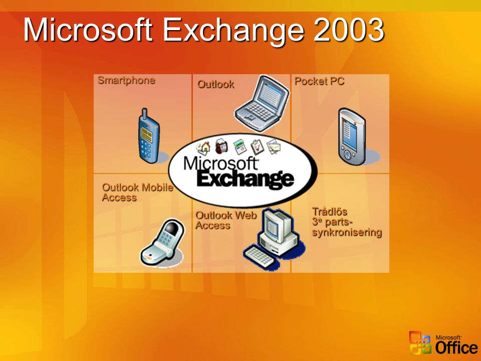 Microsoft Exchange 2003 Smartphone Pocket PC Outlook