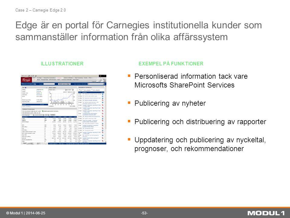 Case 2 – Carnegie Edge 2.0 Edge är en portal för Carnegies institutionella kunder som sammanställer information från olika affärssystem.