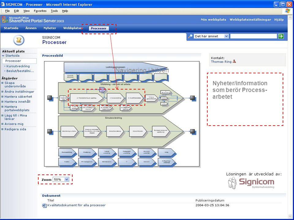 Navigering i bilden Nyheter/information som berör Process- arbetet