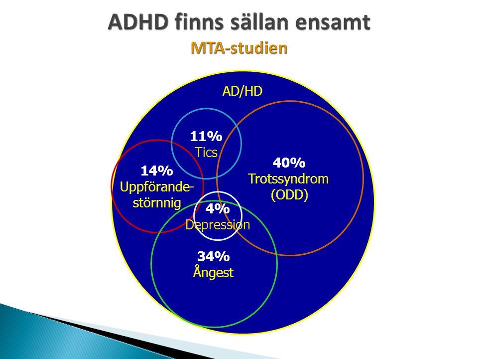 ADHD finns sällan ensamt MTA-studien