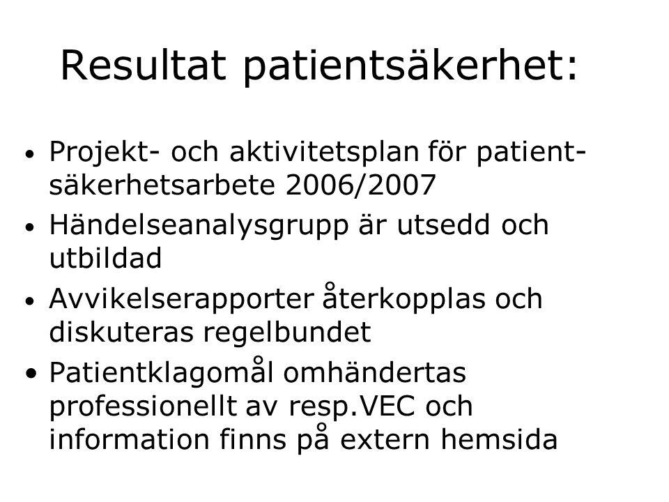 Resultat patientsäkerhet: