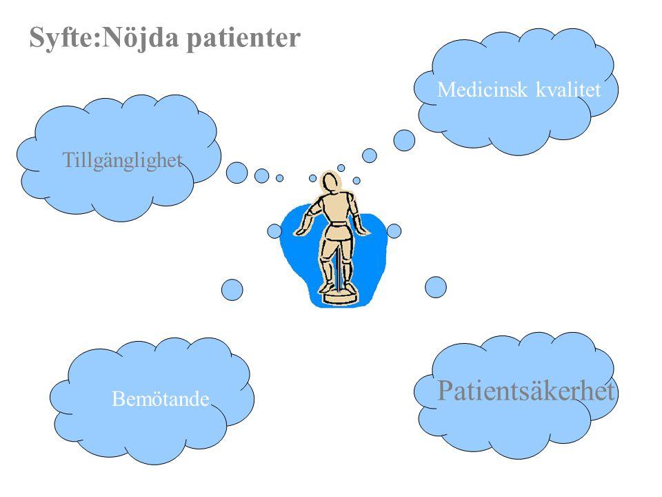 Syfte:Nöjda patienter