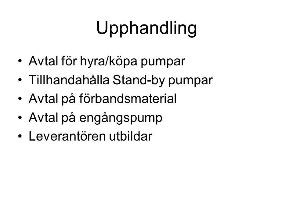 Upphandling Avtal för hyra/köpa pumpar Tillhandahålla Stand-by pumpar