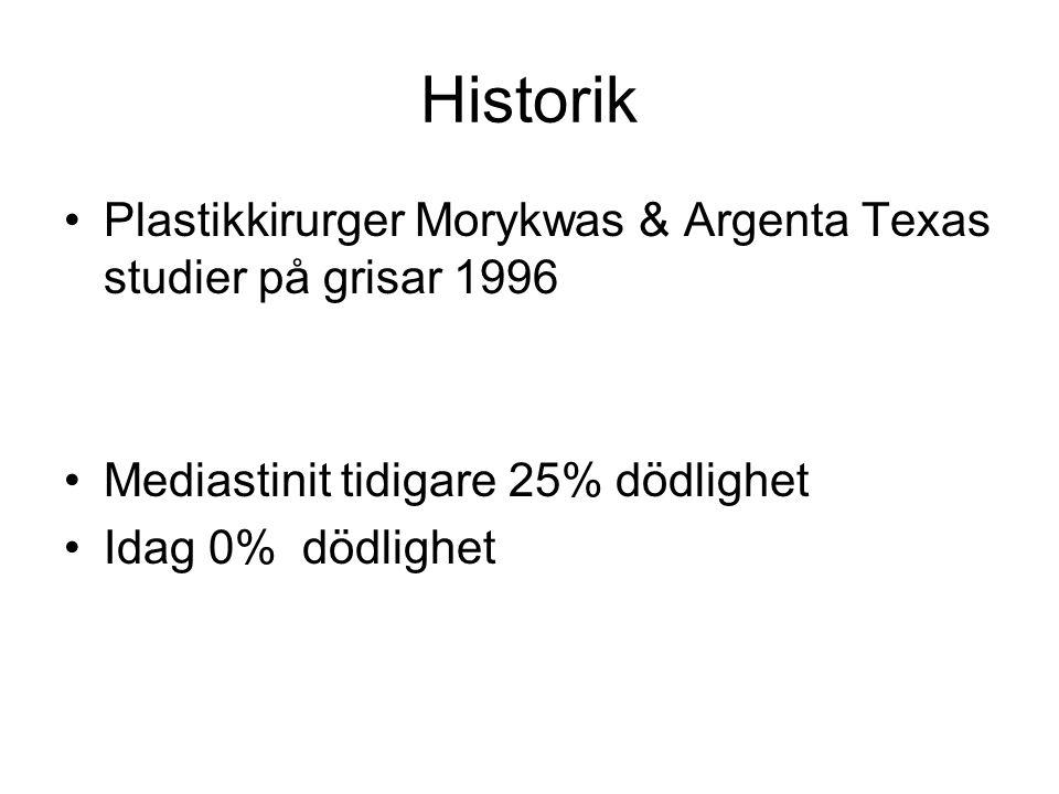 Historik Plastikkirurger Morykwas & Argenta Texas studier på grisar 1996. Mediastinit tidigare 25% dödlighet.