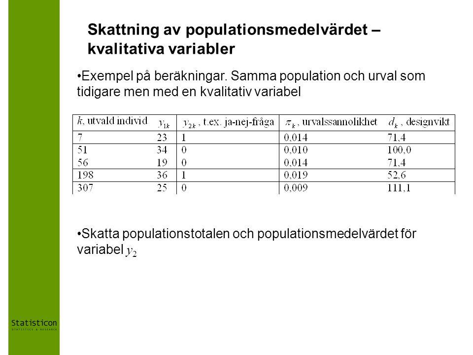 Skattning av populationsmedelvärdet – kvalitativa variabler
