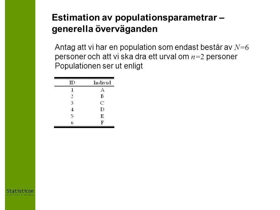 Estimation av populationsparametrar – generella överväganden