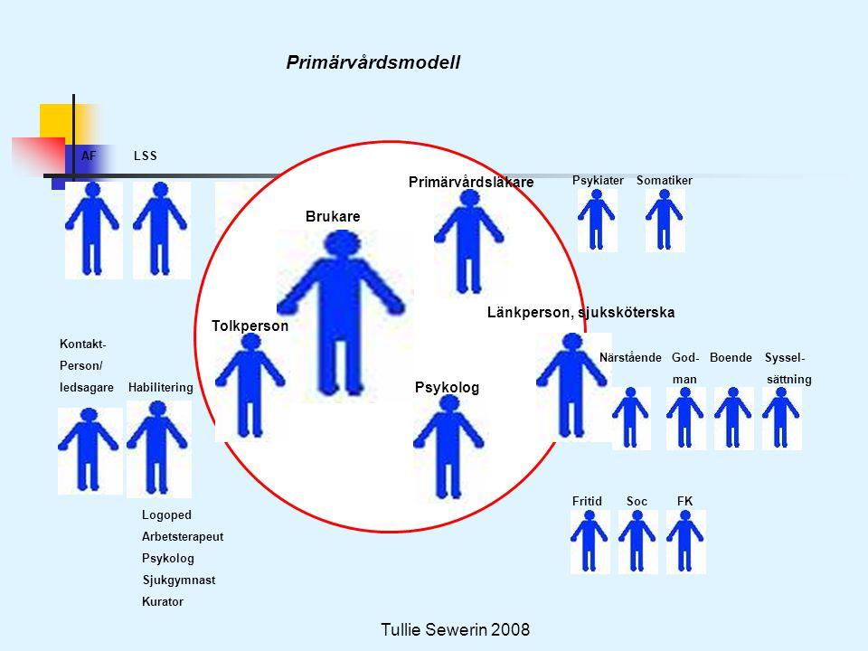 Primärvårdsmodell Tullie Sewerin 2008 AF LSS Primärvårdsläkare Brukare