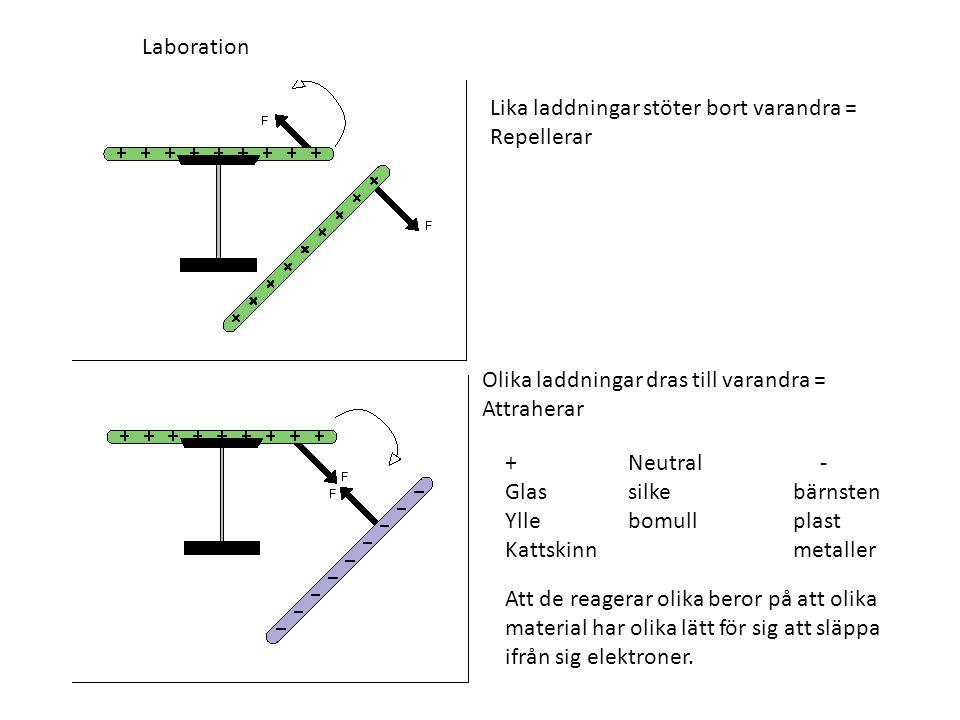 Laboration Lika laddningar stöter bort varandra = Repellerar. Olika laddningar dras till varandra =