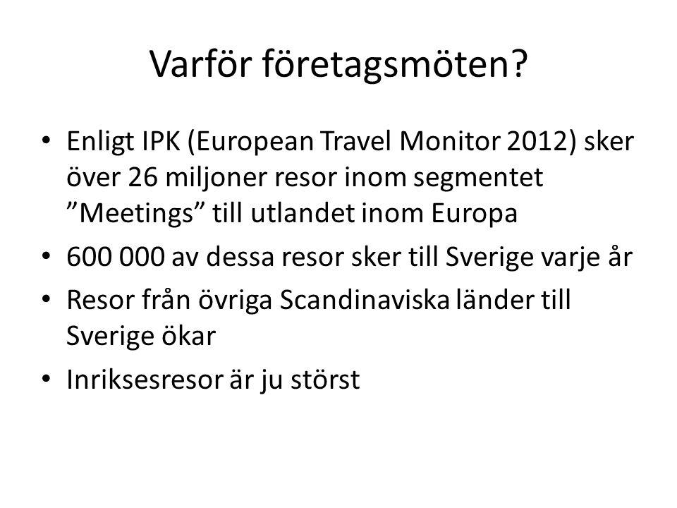 Varför företagsmöten Enligt IPK (European Travel Monitor 2012) sker över 26 miljoner resor inom segmentet Meetings till utlandet inom Europa.