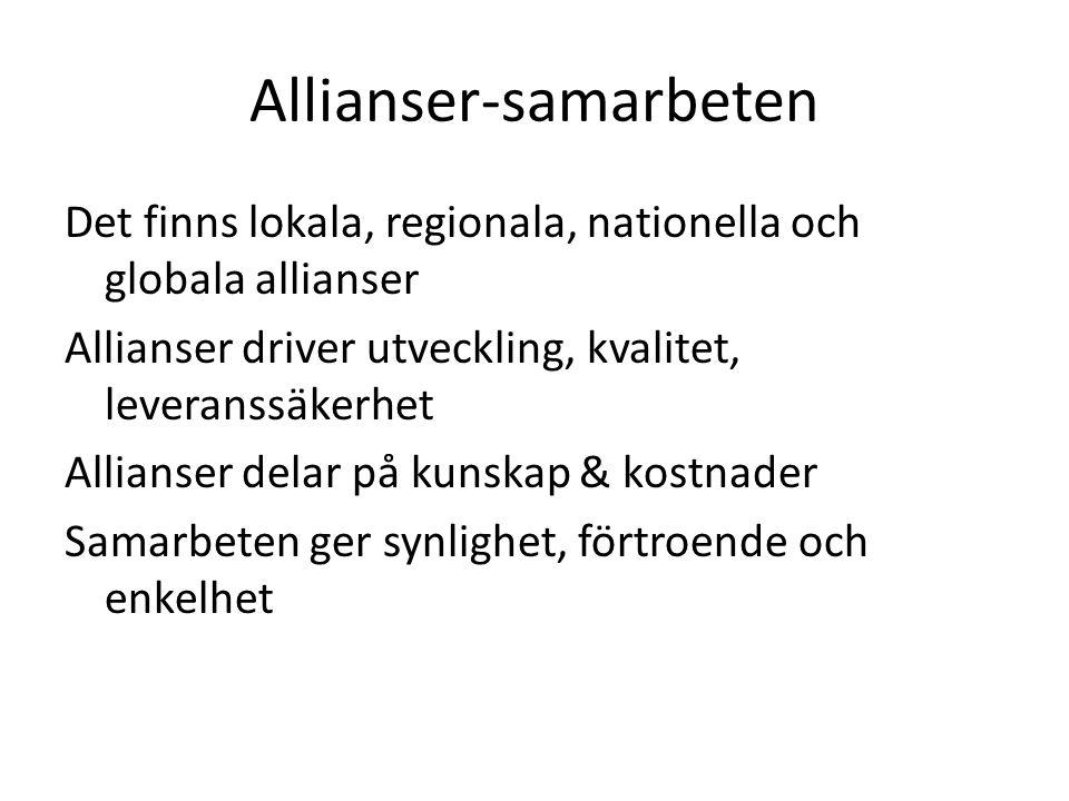 Allianser-samarbeten