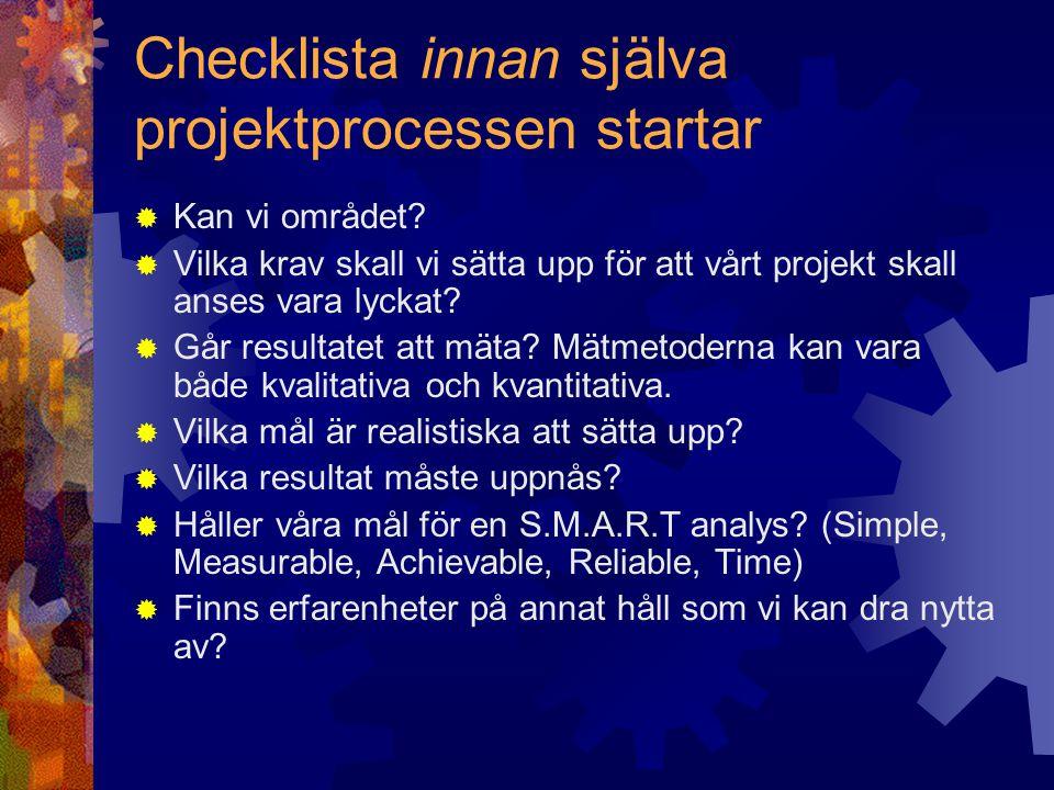 Checklista innan själva projektprocessen startar