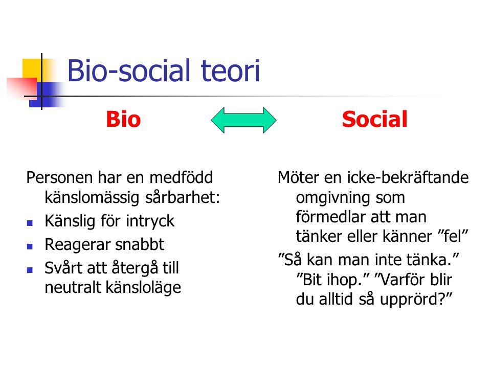 Bio-social teori Bio Social