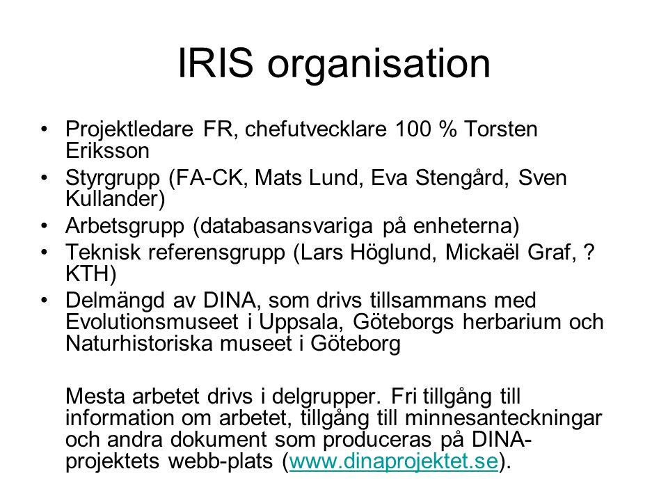 IRIS organisation Projektledare FR, chefutvecklare 100 % Torsten Eriksson. Styrgrupp (FA-CK, Mats Lund, Eva Stengård, Sven Kullander)