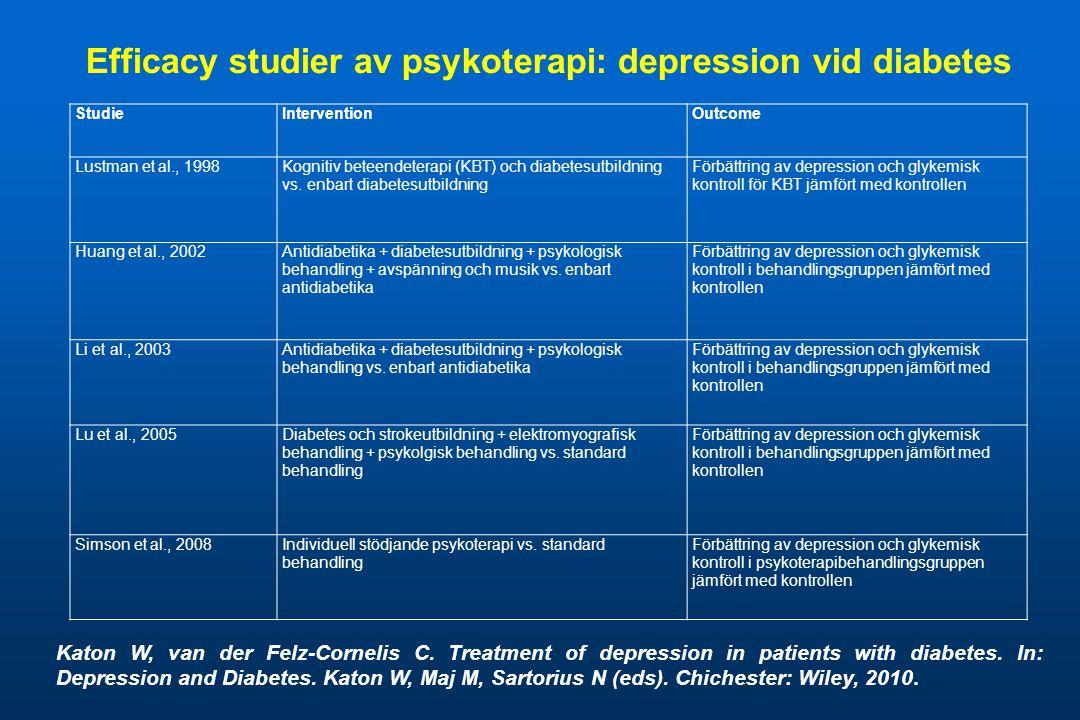Efficacy studier av psykoterapi: depression vid diabetes