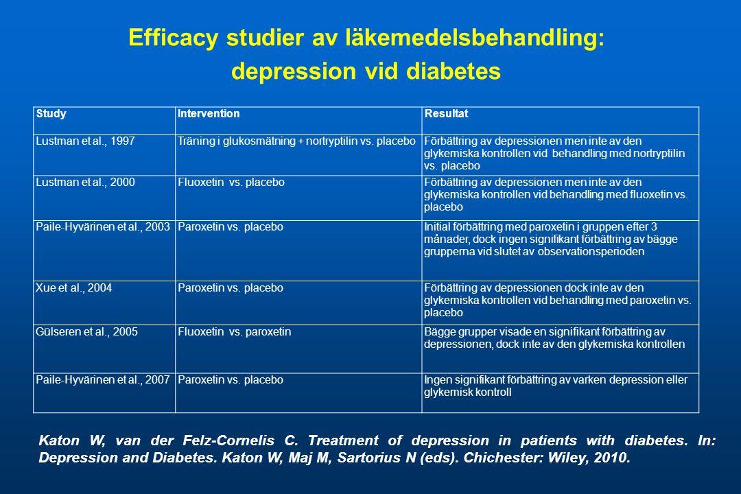 Efficacy studier av läkemedelsbehandling: depression vid diabetes