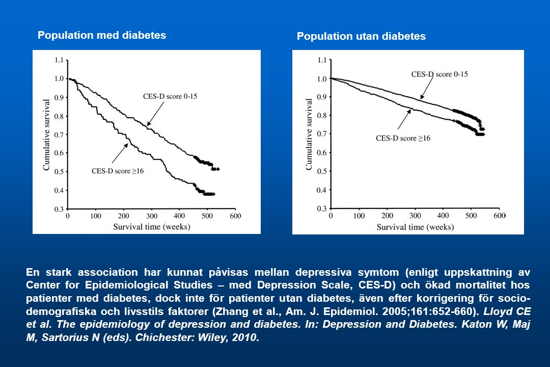Population med diabetes