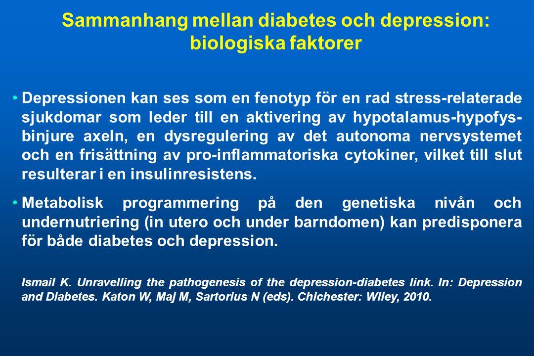 Sammanhang mellan diabetes och depression: biologiska faktorer
