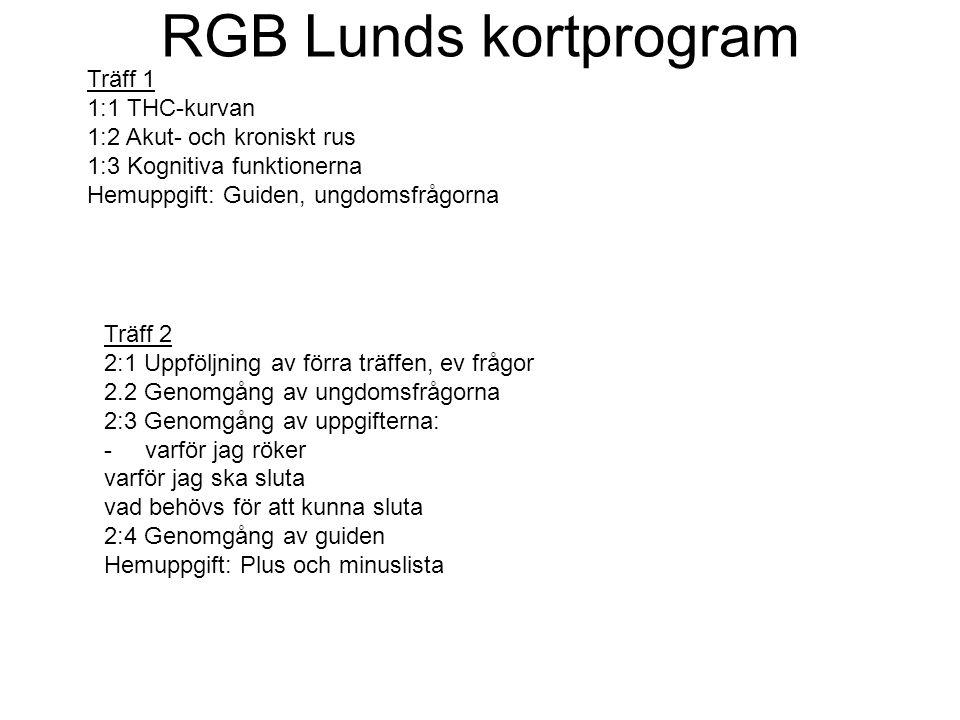 RGB Lunds kortprogram Träff 1 1:1 THC-kurvan