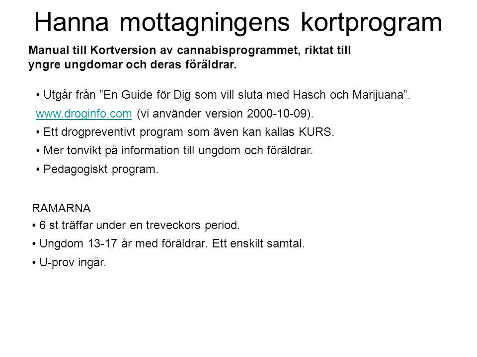 Hanna mottagningens kortprogram