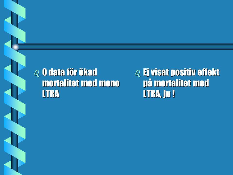 0 data för ökad mortalitet med mono LTRA