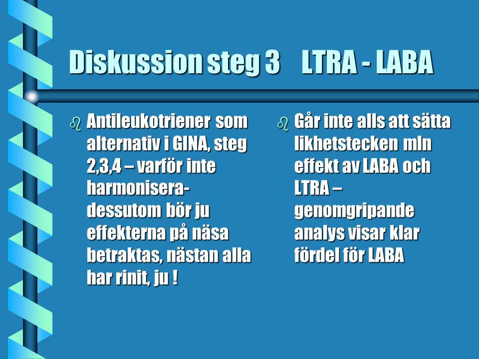 Diskussion steg 3 LTRA - LABA