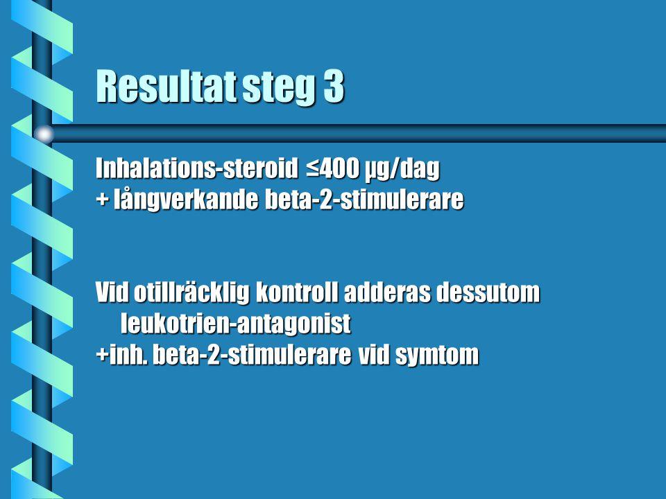 Resultat steg 3 Inhalations-steroid ≤400 µg/dag