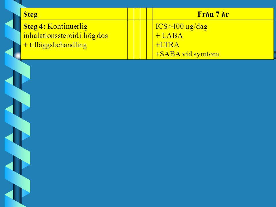 Steg Från 7 år. Steg 4: Kontinuerlig inhalationssteroid i hög dos. + tilläggsbehandling. ICS>400 µg/dag.
