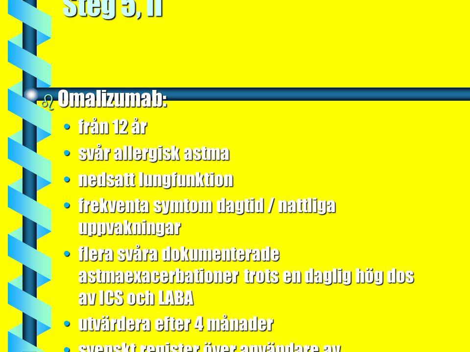 Steg 5, II Omalizumab: från 12 år svår allergisk astma