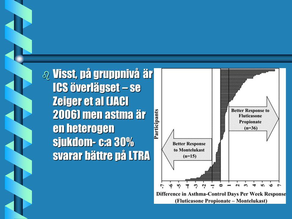Visst, på gruppnivå är ICS överlägset – se Zeiger et al (JACI 2006) men astma är en heterogen sjukdom- c:a 30% svarar bättre på LTRA