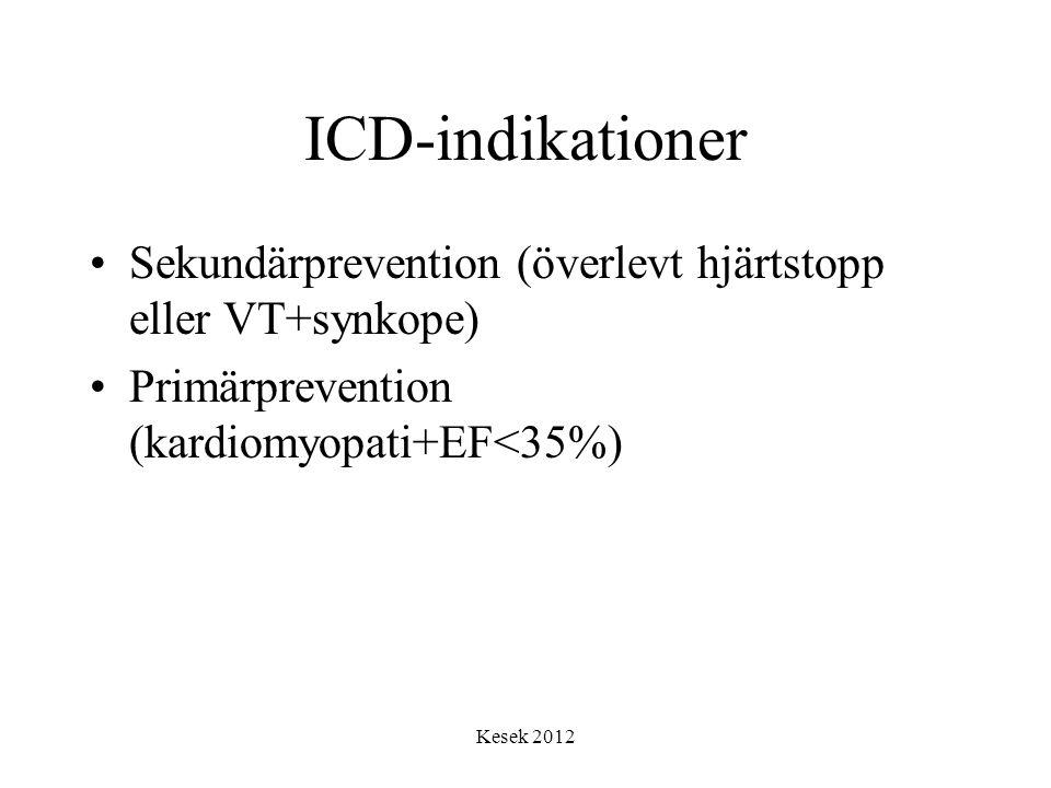 ICD-indikationer Sekundärprevention (överlevt hjärtstopp eller VT+synkope) Primärprevention (kardiomyopati+EF<35%)