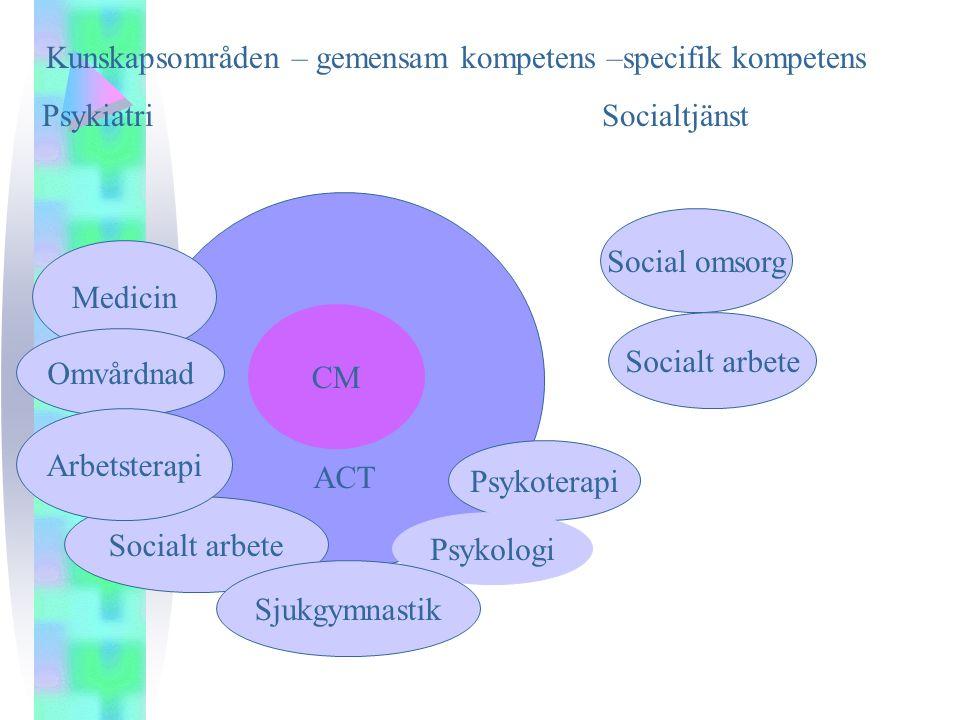 Kunskapsområden – gemensam kompetens –specifik kompetens