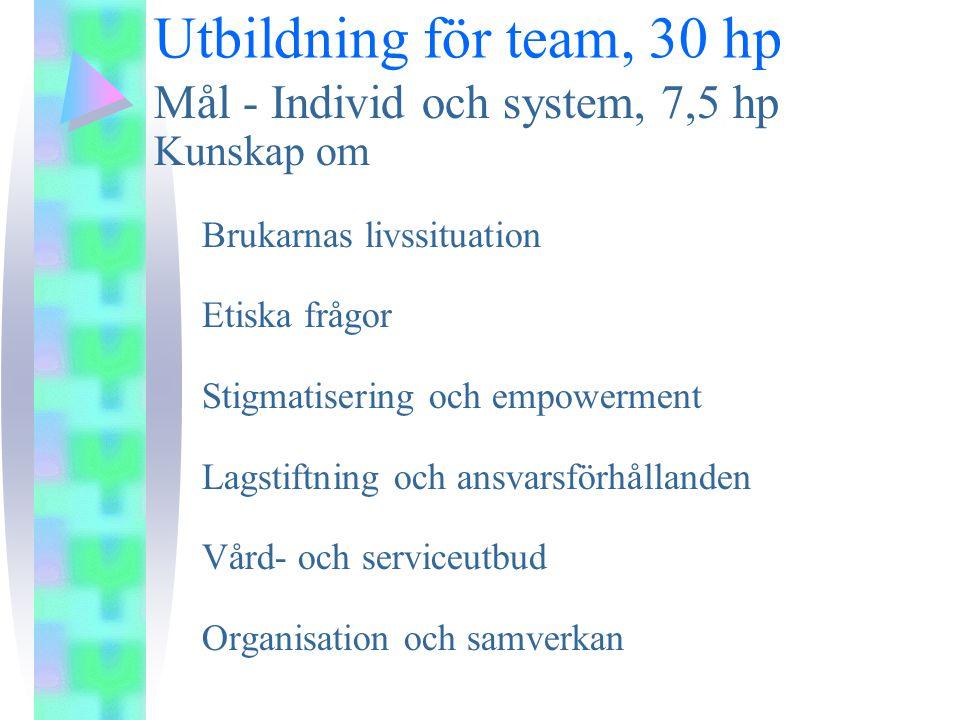 Utbildning för team, 30 hp Mål - Individ och system, 7,5 hp Kunskap om