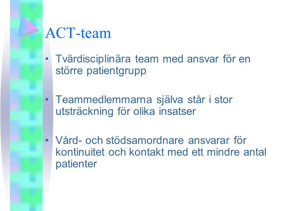 ACT-team Tvärdisciplinära team med ansvar för en större patientgrupp