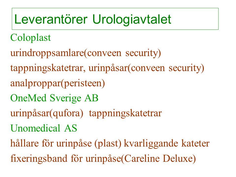 Leverantörer Urologiavtalet