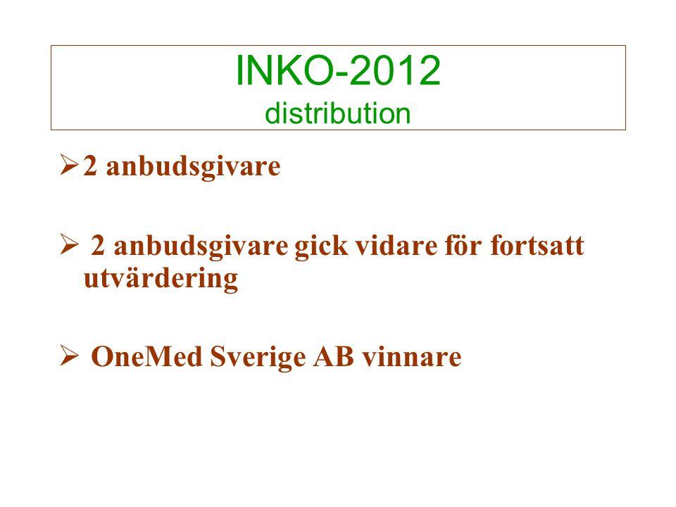 INKO-2012 distribution 2 anbudsgivare