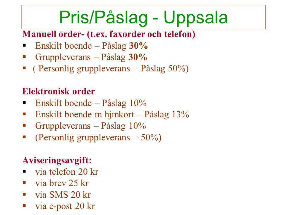 Pris/Påslag - Uppsala Manuell order- (t.ex. faxorder och telefon)