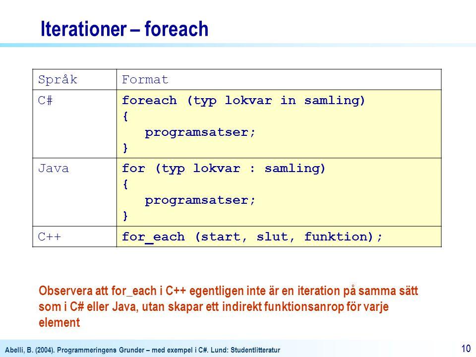 Iterationer – foreach Språk Format C# foreach (typ lokvar in samling)