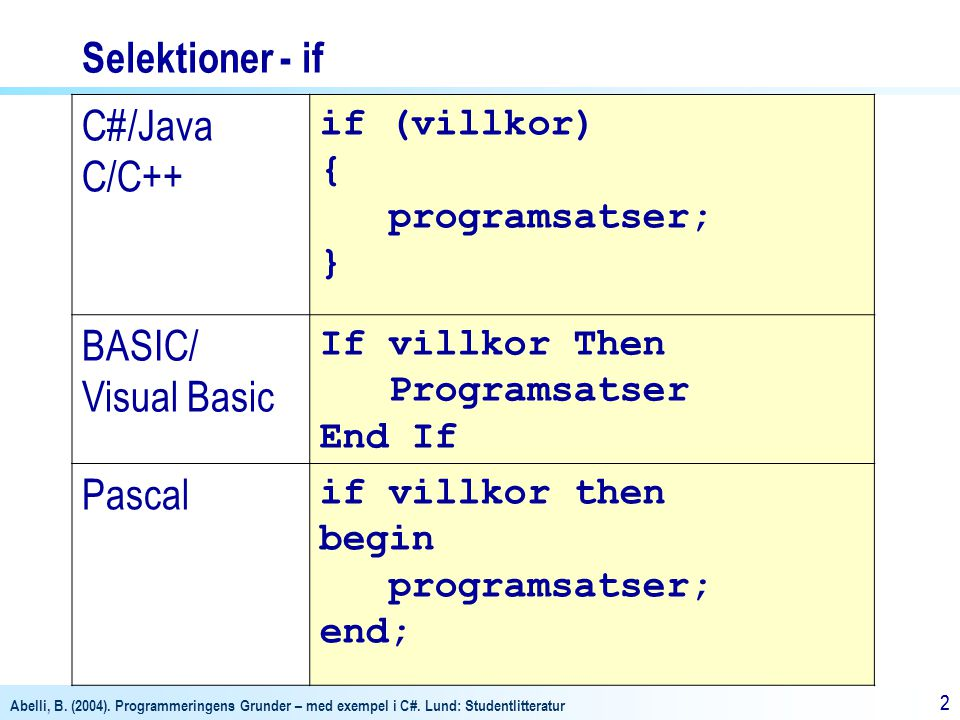 Selektioner - if C#/Java C/C++ BASIC/ Visual Basic Pascal if (villkor)
