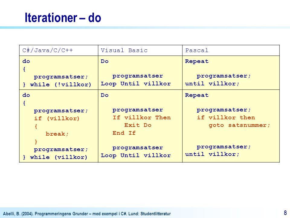 Iterationer – do C#/Java/C/C++ Visual Basic Pascal do { programsatser;